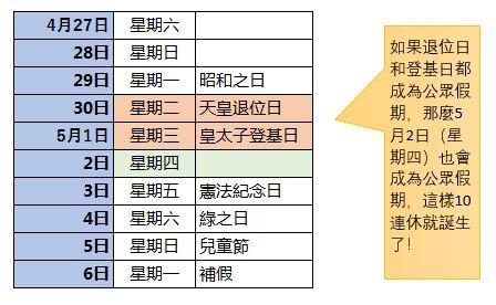 2019年日本十連休